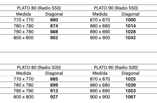 cómo conocer radio de mampara semicircular